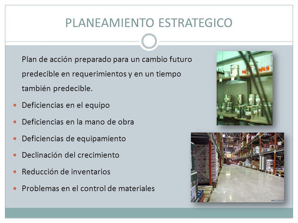 PLANEAMIENTO ESTRATEGICO Plan de acción preparado para un cambio futuro predecible en requerimientos y en un tiempo también predecible. Deficiencias e