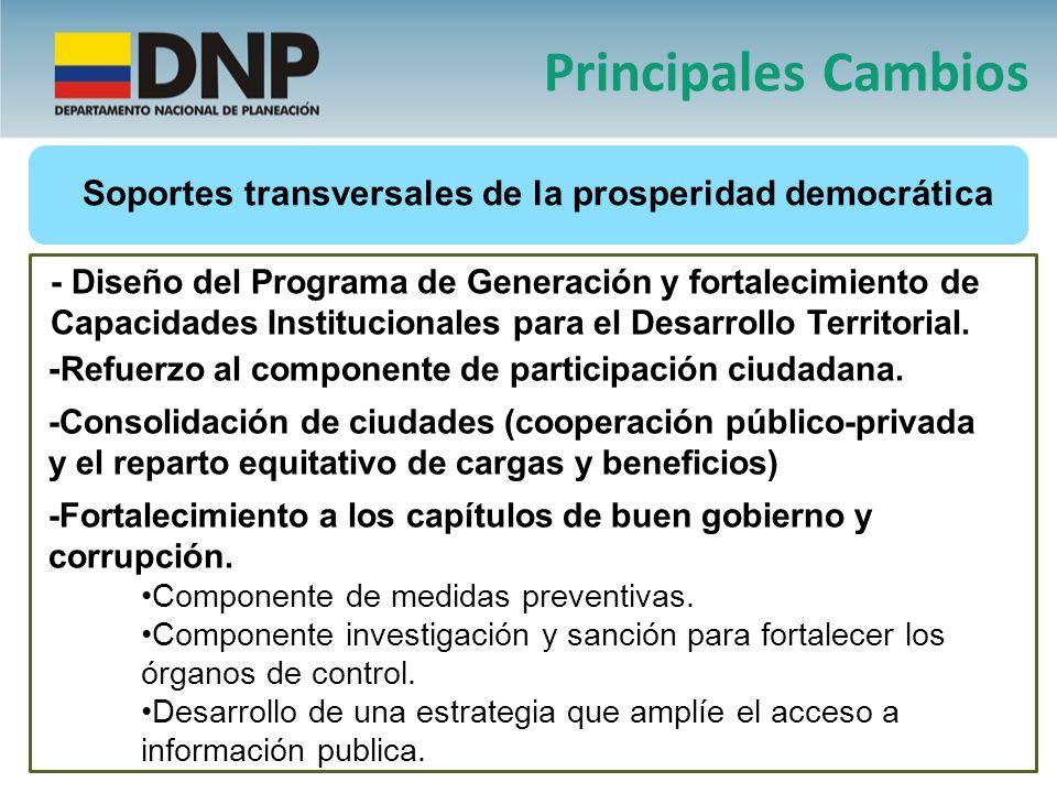 - Refuerzo al componente de participación ciudadana. -Consolidación de ciudades (cooperación público-privada y el reparto equitativo de cargas y benef