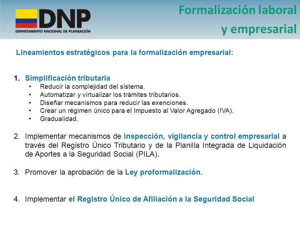 Lineamientos estratégicos para la formalización empresarial: 1.Simplificación tributaria Reducir la complejidad del sistema. Automatizar y virtualizar