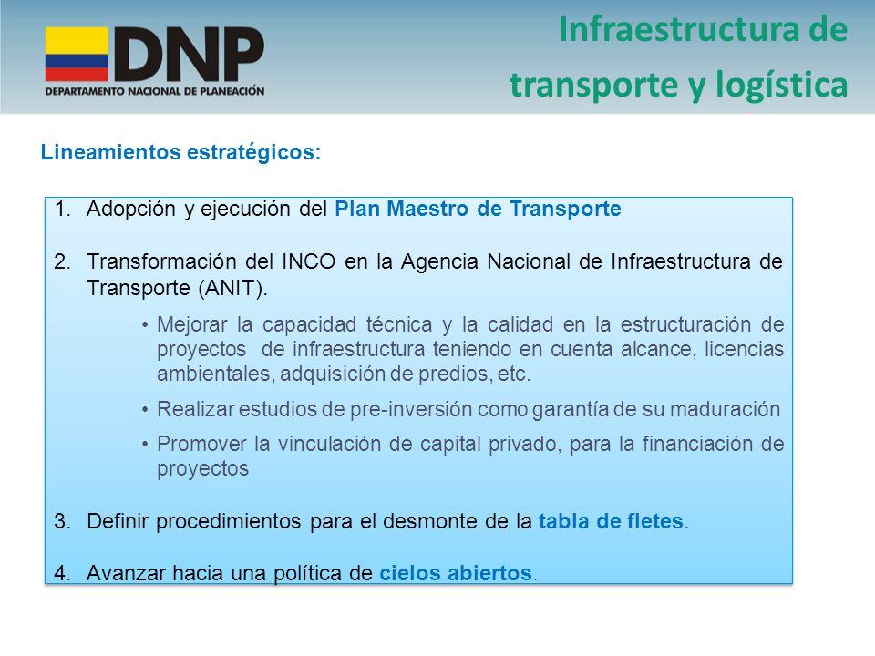 1.Adopción y ejecución del Plan Maestro de Transporte 2.Transformación del INCO en la Agencia Nacional de Infraestructura de Transporte (ANIT). Mejora