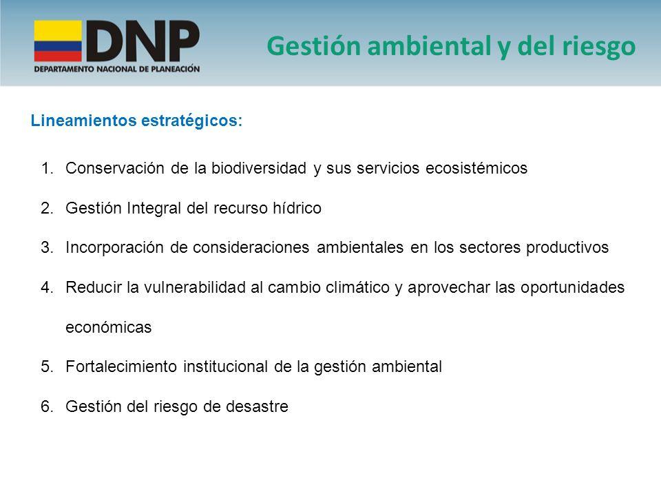 Gestión ambiental y del riesgo 1.Conservación de la biodiversidad y sus servicios ecosistémicos 2.Gestión Integral del recurso hídrico 3.Incorporación