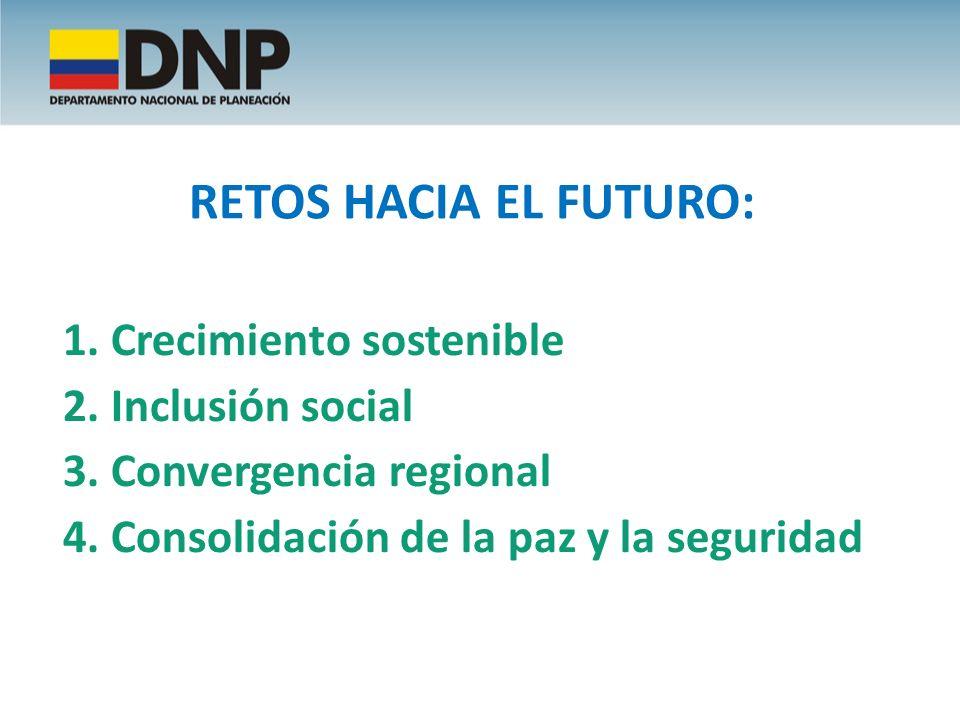 RETOS HACIA EL FUTURO: 1. Crecimiento sostenible 2. Inclusión social 3. Convergencia regional 4. Consolidación de la paz y la seguridad
