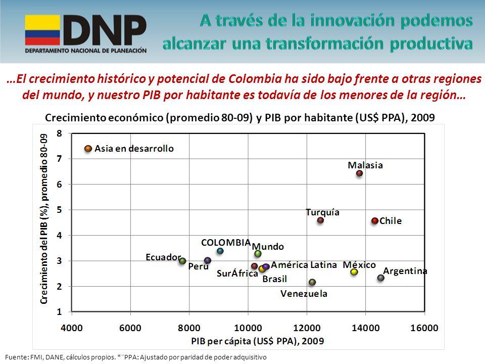 …El crecimiento histórico y potencial de Colombia ha sido bajo frente a otras regiones del mundo, y nuestro PIB por habitante es todavía de los menore
