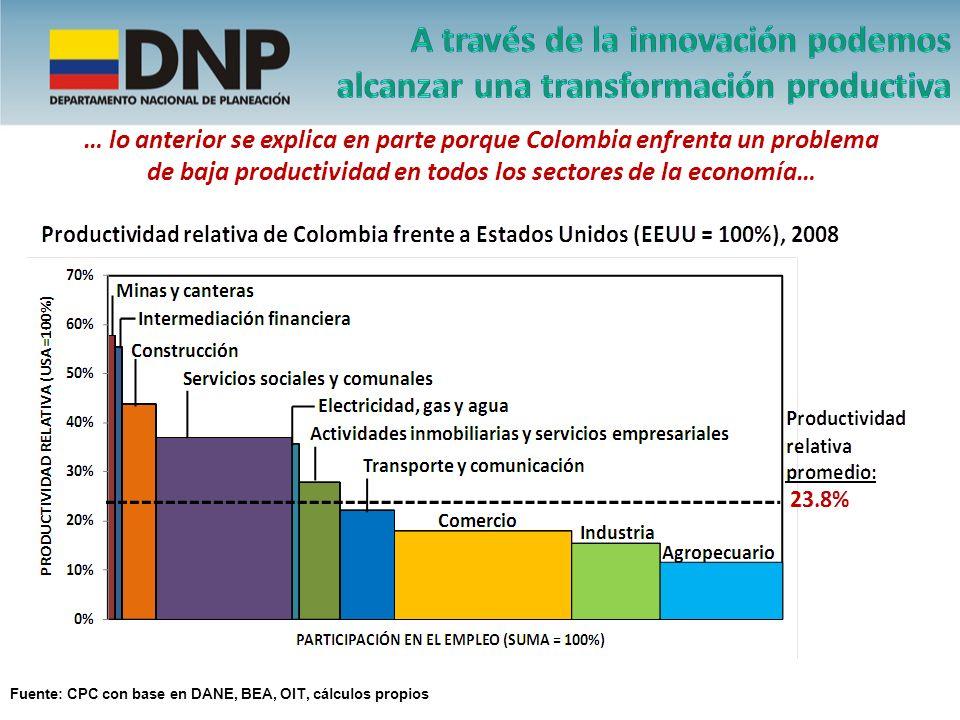 … lo anterior se explica en parte porque Colombia enfrenta un problema de baja productividad en todos los sectores de la economía… Fuente: CPC con bas