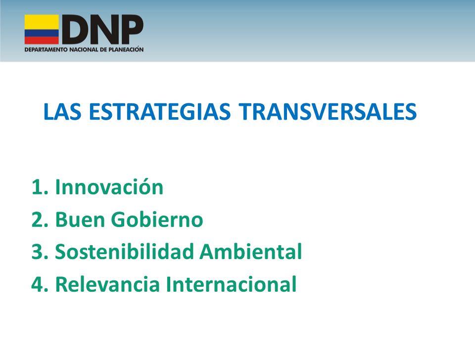 LAS ESTRATEGIAS TRANSVERSALES 1. Innovación 2. Buen Gobierno 3. Sostenibilidad Ambiental 4. Relevancia Internacional