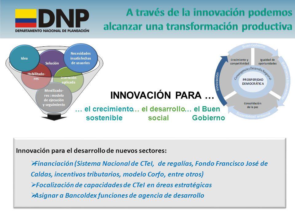 Innovación para el desarrollo de nuevos sectores: Financiación (Sistema Nacional de CTeI, de regalías, Fondo Francisco José de Caldas, incentivos trib