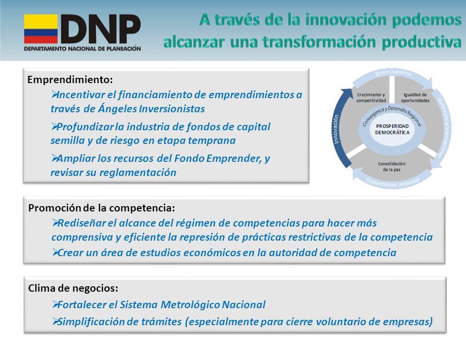 Clima de negocios: Fortalecer el Sistema Metrológico Nacional Simplificación de trámites (especialmente para cierre voluntario de empresas) Clima de n