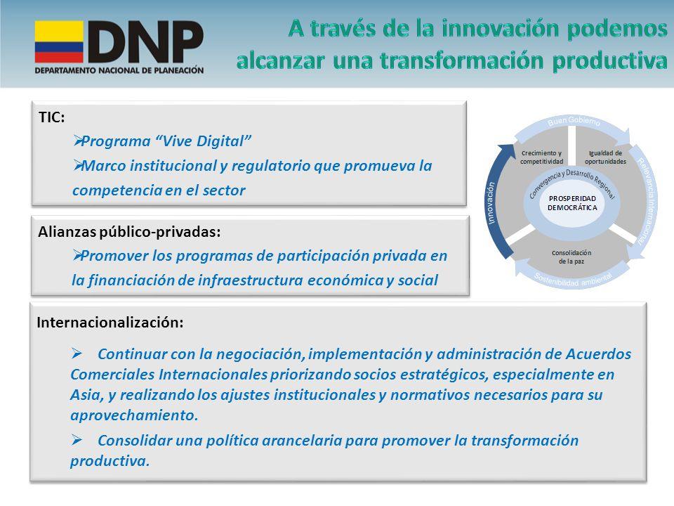 TIC: Programa Vive Digital Marco institucional y regulatorio que promueva la competencia en el sector TIC: Programa Vive Digital Marco institucional y