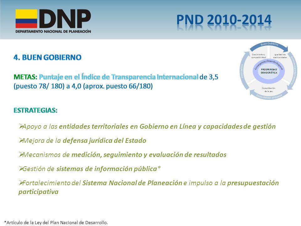 *Artículo de la Ley del Plan Nacional de Desarrollo. Apoyo a las entidades territoriales en Gobierno en Línea y capacidades de gestión Mejora de la de