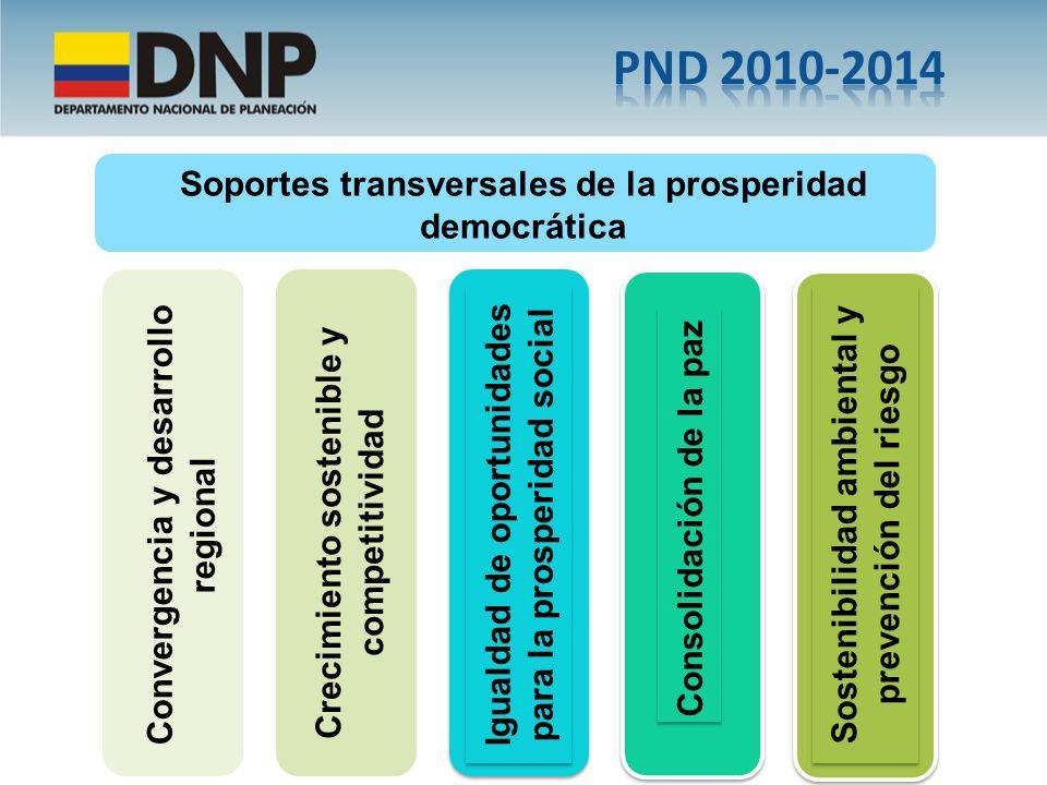 Soportes transversales de la prosperidad democrática Convergencia y desarrollo regional Crecimiento sostenible y competitividad Igualdad de oportunida