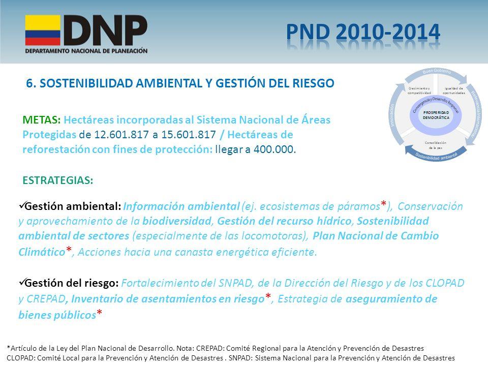 Gestión ambiental: Información ambiental (ej. ecosistemas de páramos * ), Conservación y aprovechamiento de la biodiversidad, Gestión del recurso hídr