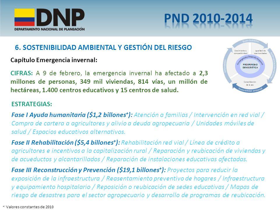 6. SOSTENIBILIDAD AMBIENTAL Y GESTIÓN DEL RIESGO Capítulo Emergencia invernal: CIFRAS: A 9 de febrero, la emergencia invernal ha afectado a 2,3 millon