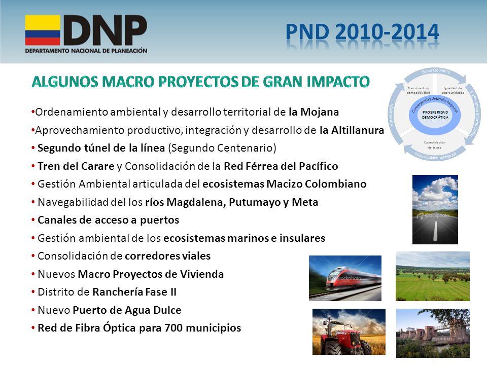 Ordenamiento ambiental y desarrollo territorial de la Mojana Aprovechamiento productivo, integración y desarrollo de la Altillanura Segundo túnel de l