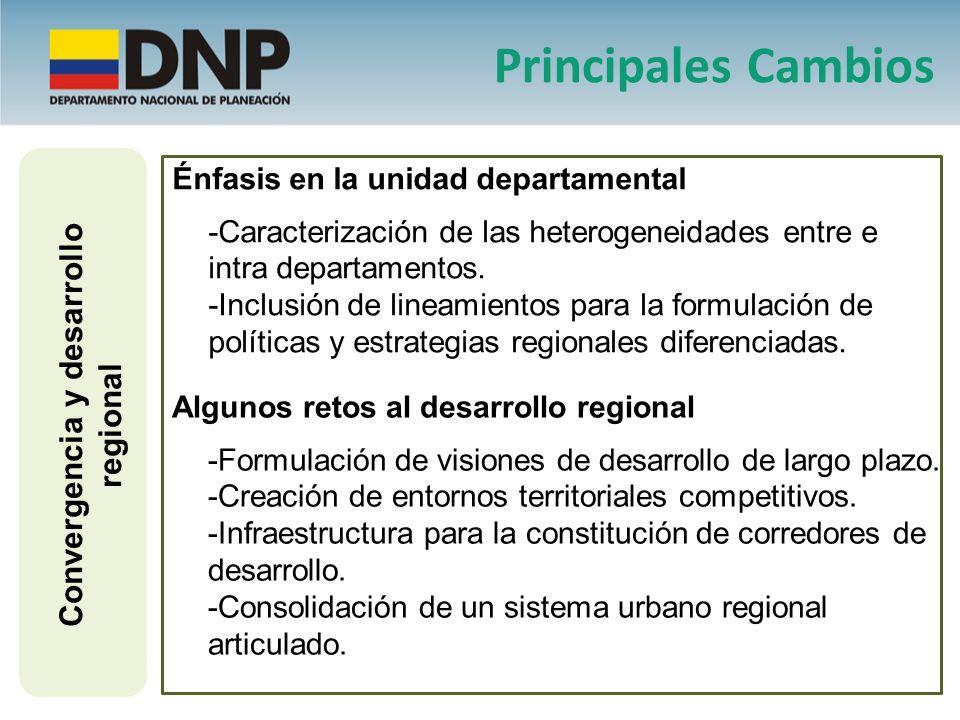 Convergencia y desarrollo regional Algunos retos al desarrollo regional -Formulación de visiones de desarrollo de largo plazo. -Creación de entornos t