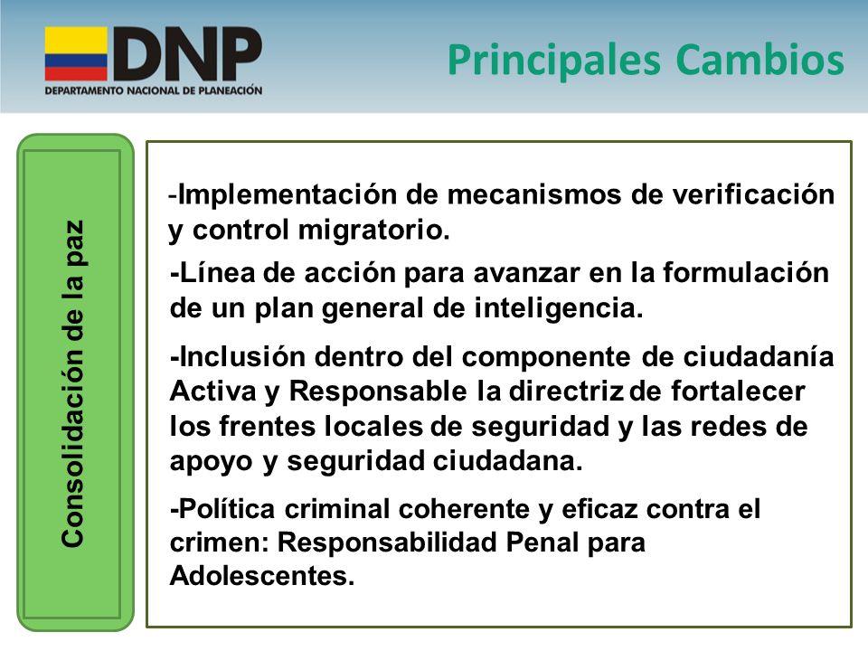 Consolidación de la paz -Línea de acción para avanzar en la formulación de un plan general de inteligencia. -Inclusión dentro del componente de ciudad