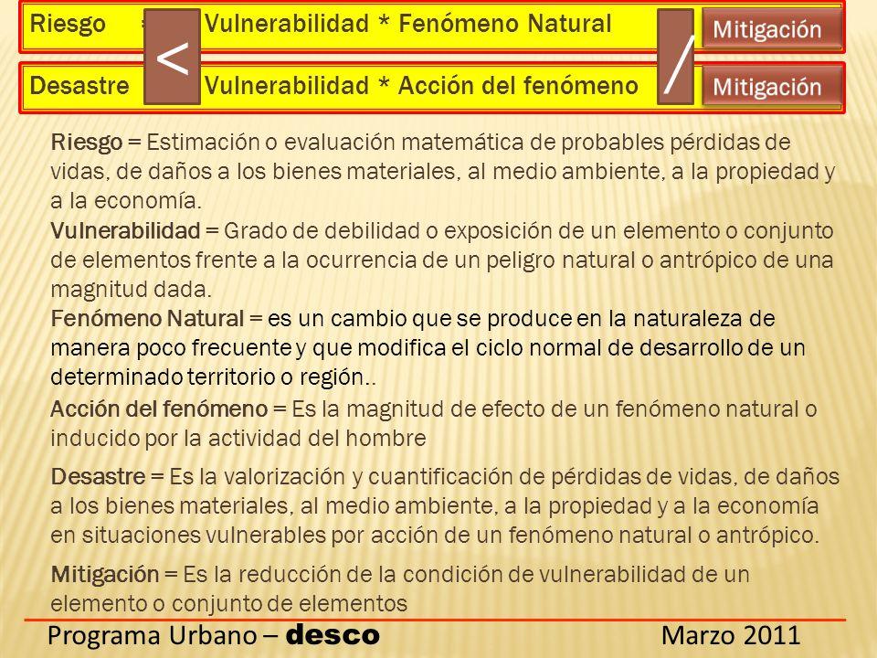 Riesgo = Estimación o evaluación matemática de probables pérdidas de vidas, de daños a los bienes materiales, al medio ambiente, a la propiedad y a la