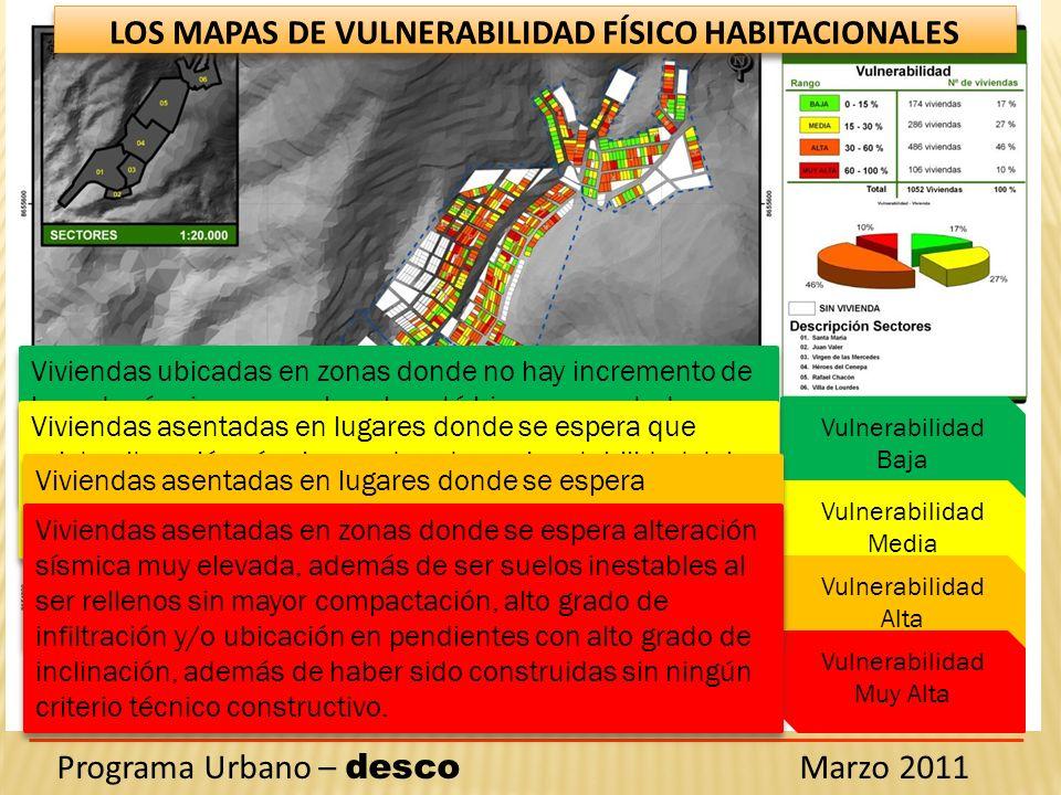 Programa Urbano – desco Marzo 2011 LOS MAPAS DE VULNERABILIDAD FÍSICO HABITACIONALES Vulnerabilidad Baja Vulnerabilidad Media Vulnerabilidad Alta Vuln