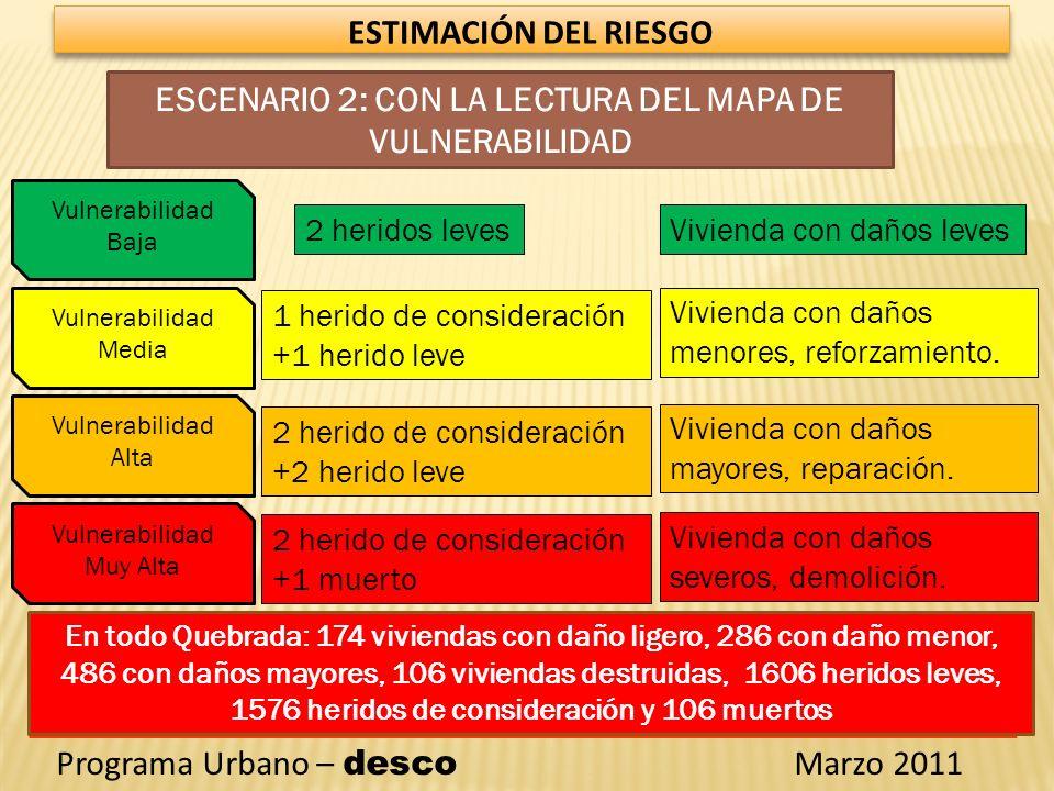 Programa Urbano – desco Marzo 2011 ESTIMACIÓN DEL RIESGO ESCENARIO 2: CON LA LECTURA DEL MAPA DE VULNERABILIDAD Vulnerabilidad Baja Vulnerabilidad Med
