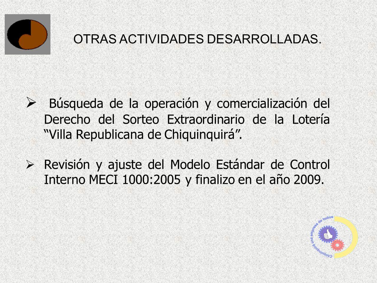 Búsqueda de la operación y comercialización del Derecho del Sorteo Extraordinario de la Lotería Villa Republicana de Chiquinquirá. Revisión y ajuste d