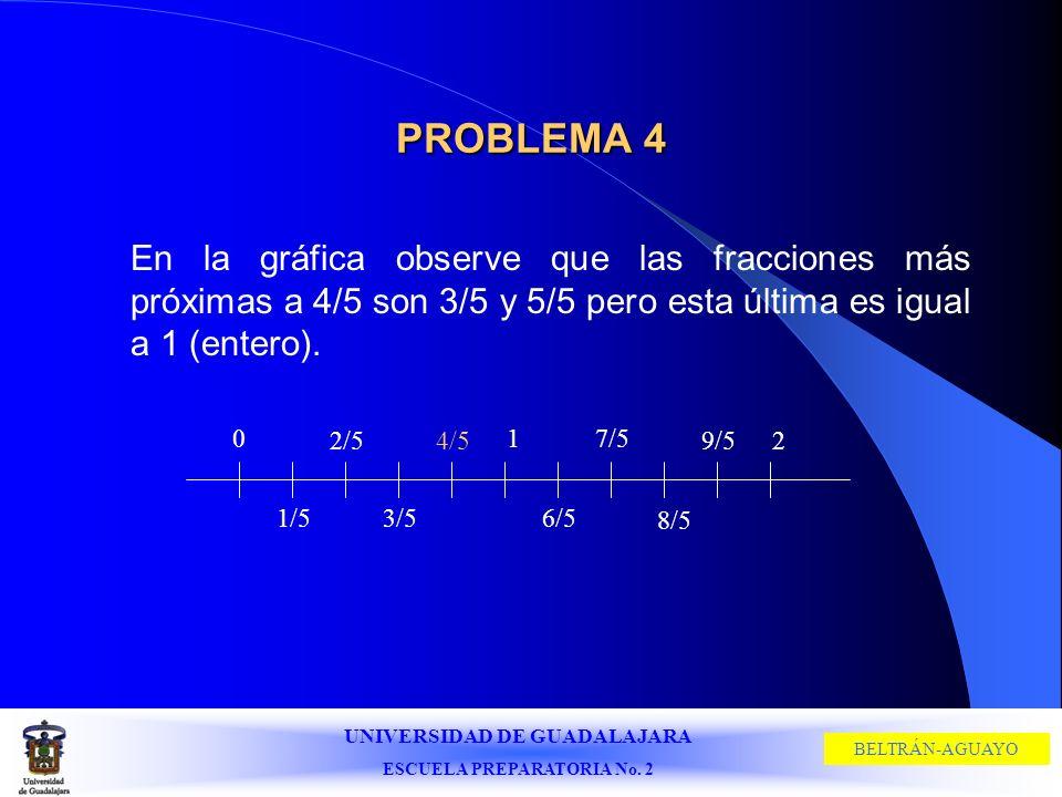 UNIVERSIDAD DE GUADALAJARA ESCUELA PREPARATORIA No. 2 BELTRÁN-AGUAYO PROBLEMA 4 En la gráfica observe que las fracciones más próximas a 4/5 son 3/5 y