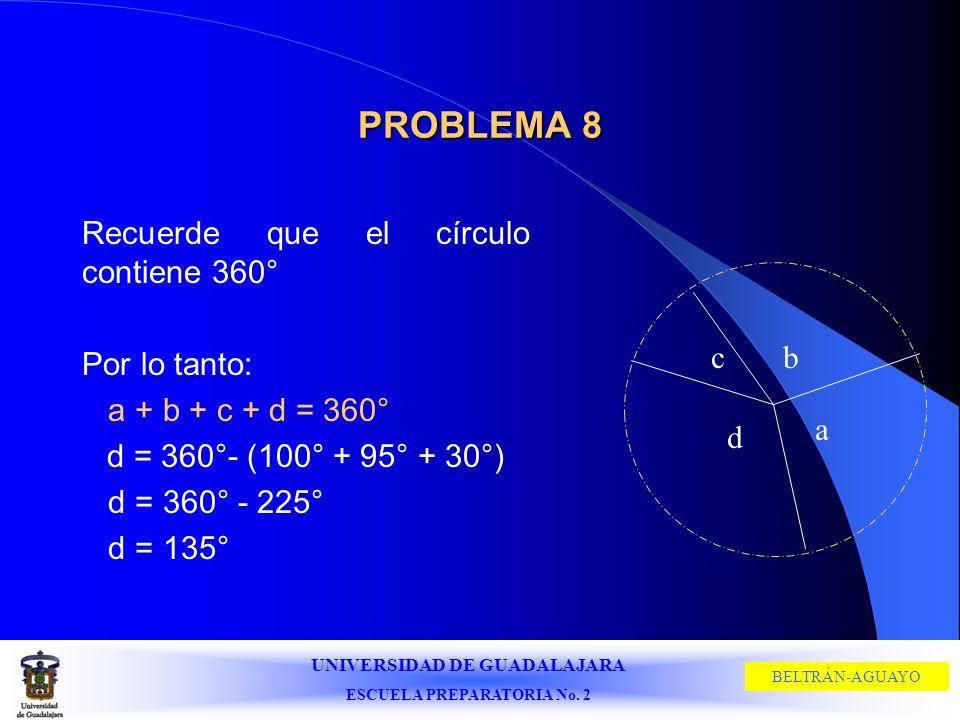 UNIVERSIDAD DE GUADALAJARA ESCUELA PREPARATORIA No. 2 BELTRÁN-AGUAYO PROBLEMA 8 Recuerde que el círculo contiene 360° Por lo tanto: a + b + c + d = 36