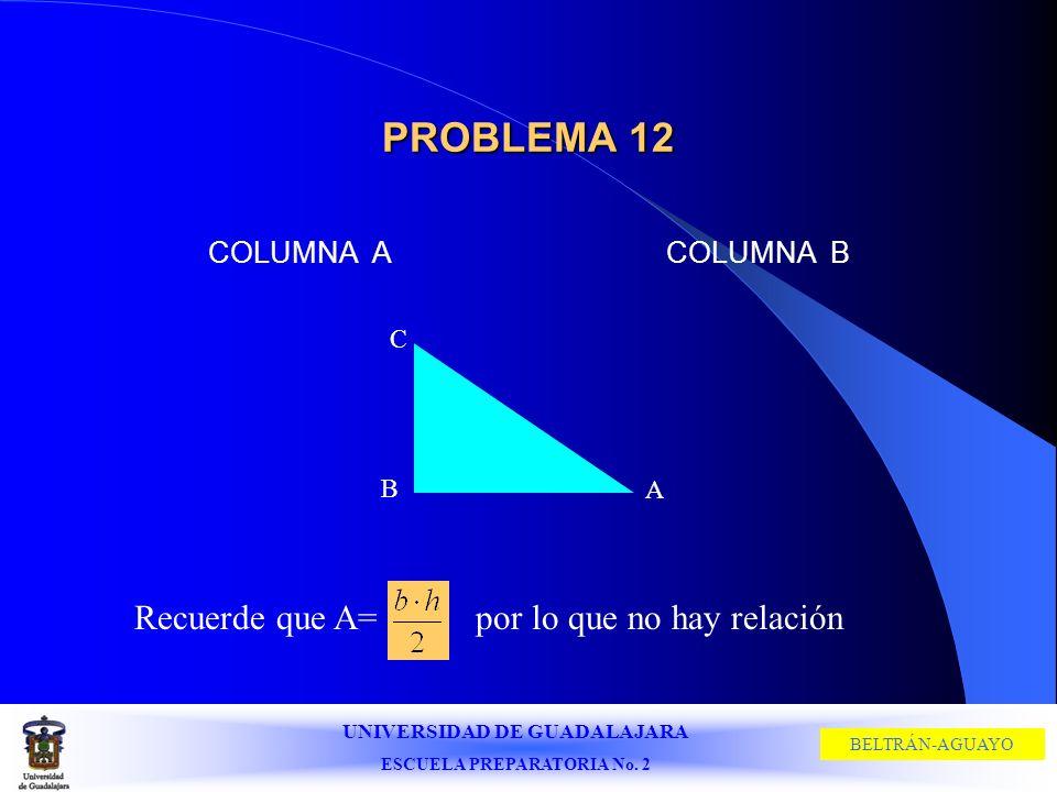 UNIVERSIDAD DE GUADALAJARA ESCUELA PREPARATORIA No. 2 BELTRÁN-AGUAYO PROBLEMA 12 COLUMNA ACOLUMNA B C B A Recuerde que A= por lo que no hay relación