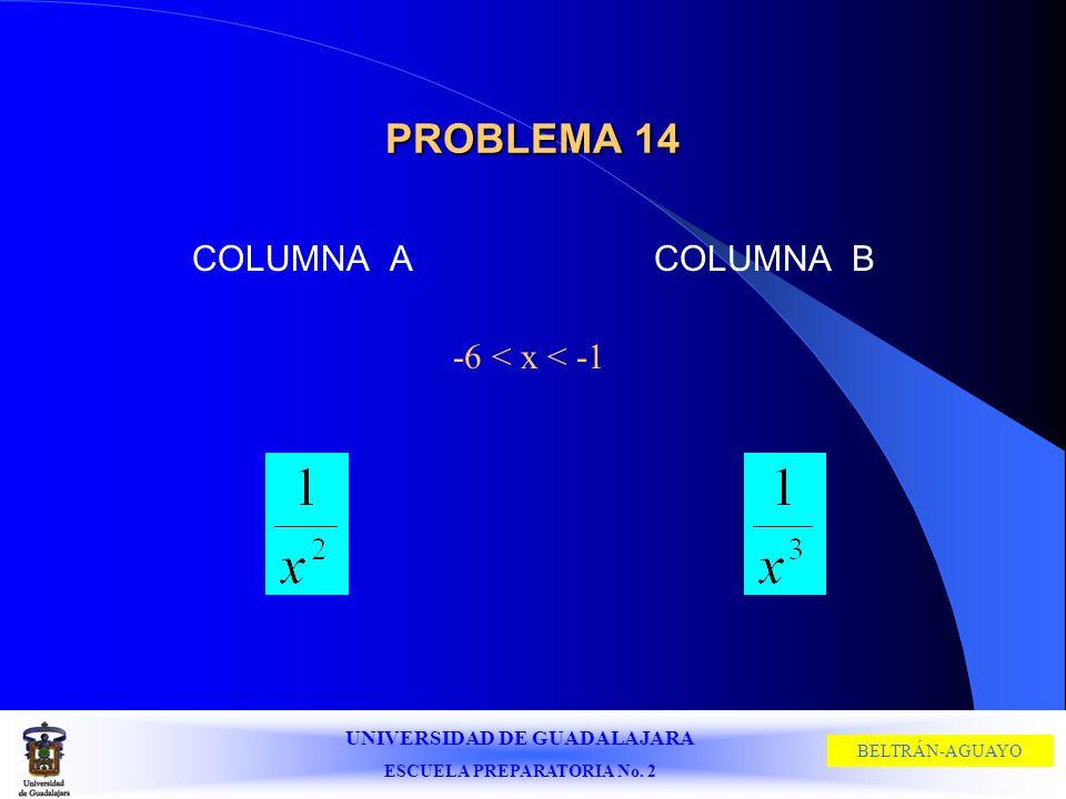 UNIVERSIDAD DE GUADALAJARA ESCUELA PREPARATORIA No. 2 BELTRÁN-AGUAYO PROBLEMA 14 COLUMNA ACOLUMNA B -6 < x < -1