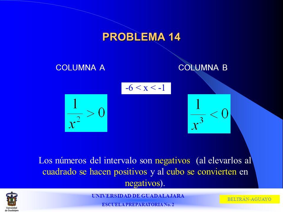 UNIVERSIDAD DE GUADALAJARA ESCUELA PREPARATORIA No. 2 BELTRÁN-AGUAYO PROBLEMA 14 COLUMNA ACOLUMNA B -6 < x < -1 Los números del intervalo son negativo