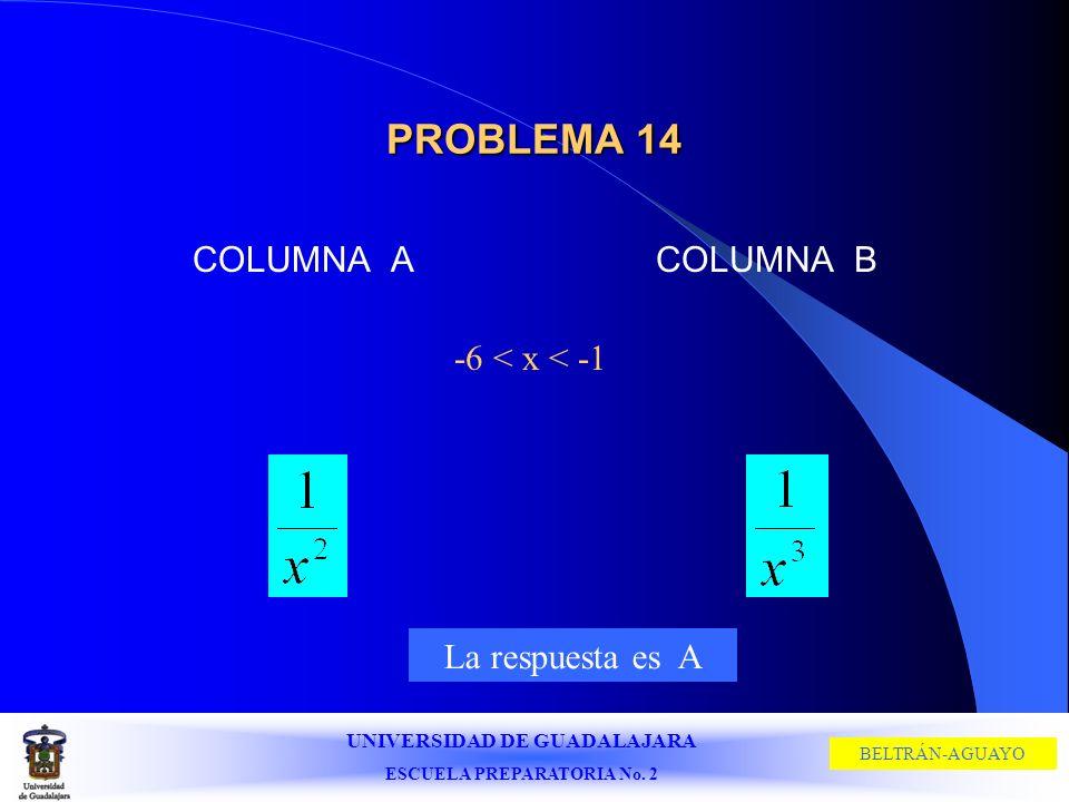UNIVERSIDAD DE GUADALAJARA ESCUELA PREPARATORIA No. 2 BELTRÁN-AGUAYO PROBLEMA 14 COLUMNA ACOLUMNA B -6 < x < -1 La respuesta es A