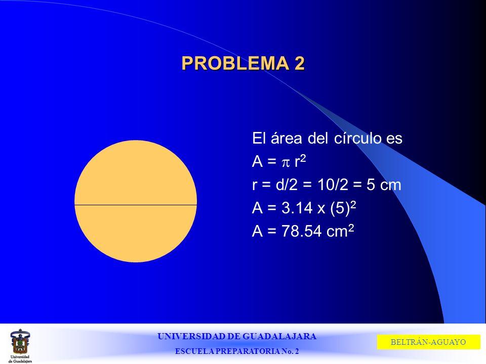 UNIVERSIDAD DE GUADALAJARA ESCUELA PREPARATORIA No. 2 BELTRÁN-AGUAYO PROBLEMA 2 El área del círculo es A = r 2 r = d/2 = 10/2 = 5 cm A = 3.14 x (5) 2