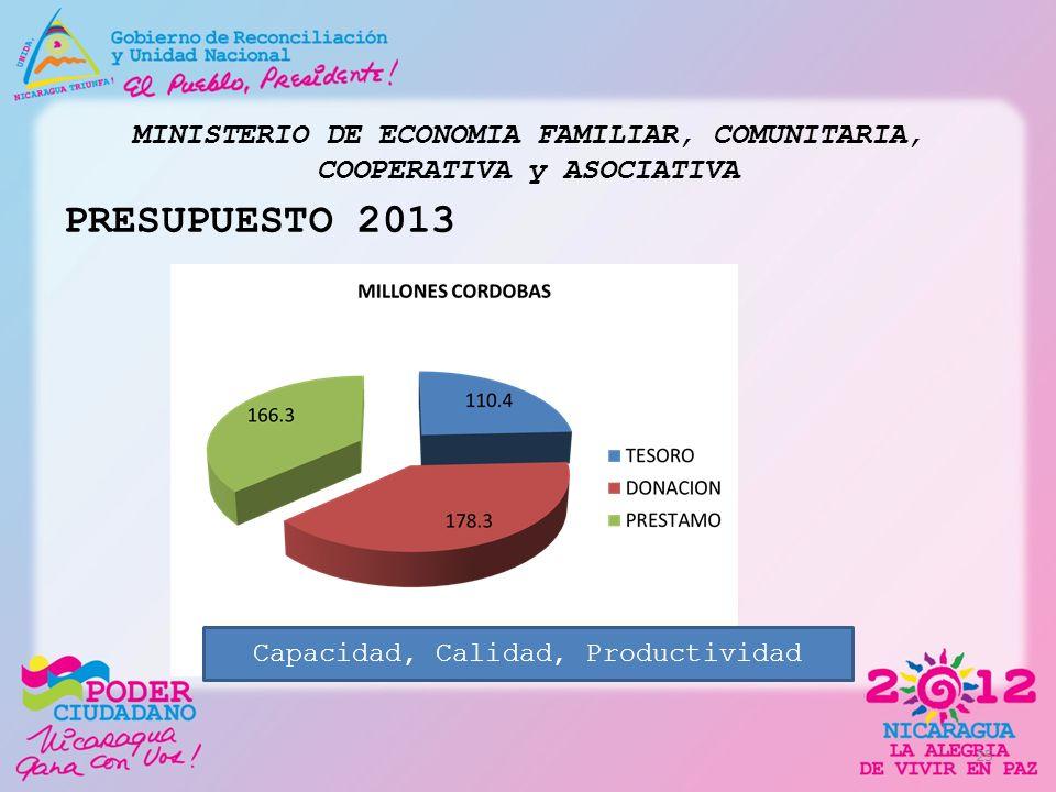 MINISTERIO DE ECONOMIA FAMILIAR, COMUNITARIA, COOPERATIVA y ASOCIATIVA PRESUPUESTO 2013 25 Capacidad, Calidad, Productividad