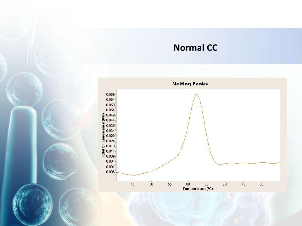 Normal CC