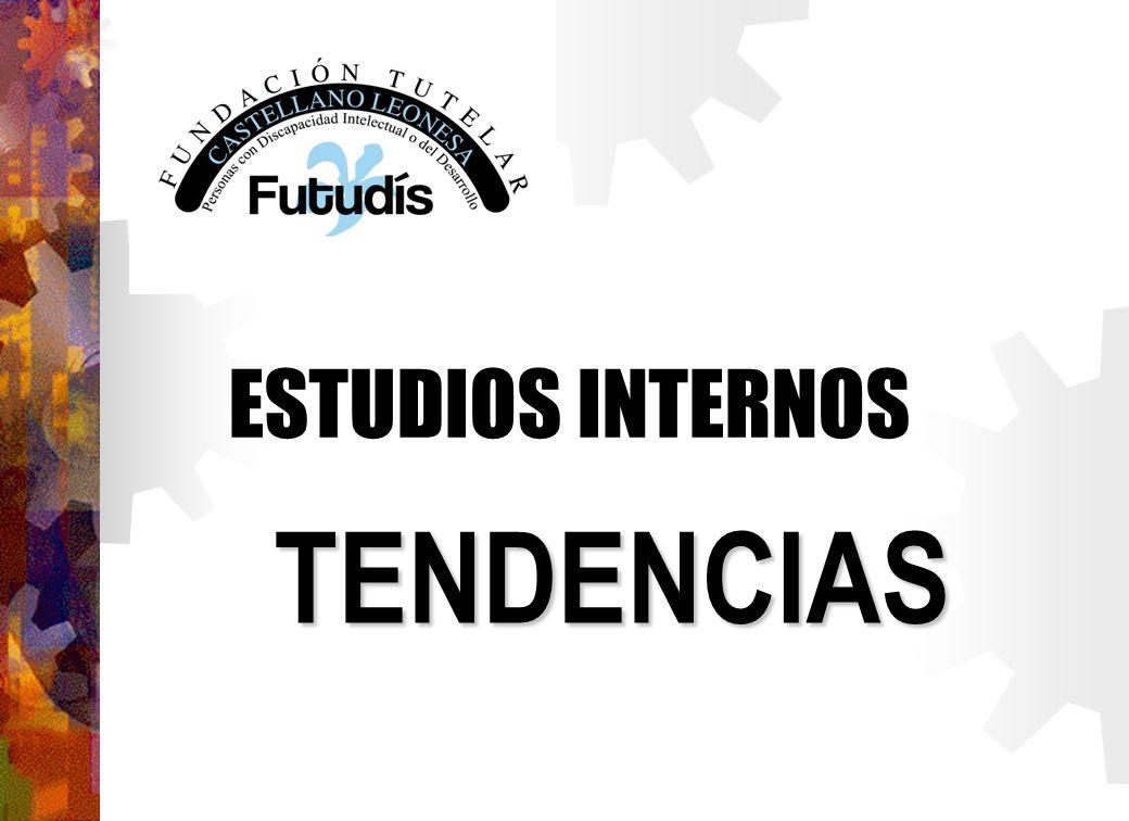 ESTUDIOS INTERNOS TENDENCIAS
