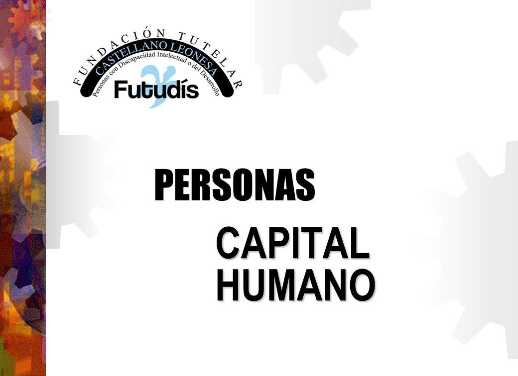 PERSONAS CAPITAL HUMANO