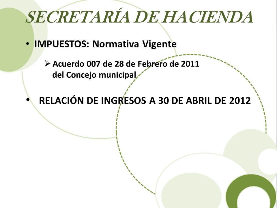 SECRETARÍA DE HACIENDA RELACIÓN DE INGRESOS A 30 DE ABRIL DE 2012 IMPUESTOS: Normativa Vigente Acuerdo 007 de 28 de Febrero de 2011 del Concejo munici
