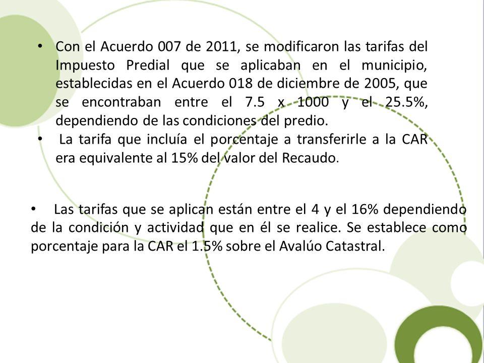Las tarifas que se aplican están entre el 4 y el 16% dependiendo de la condición y actividad que en él se realice. Se establece como porcentaje para l