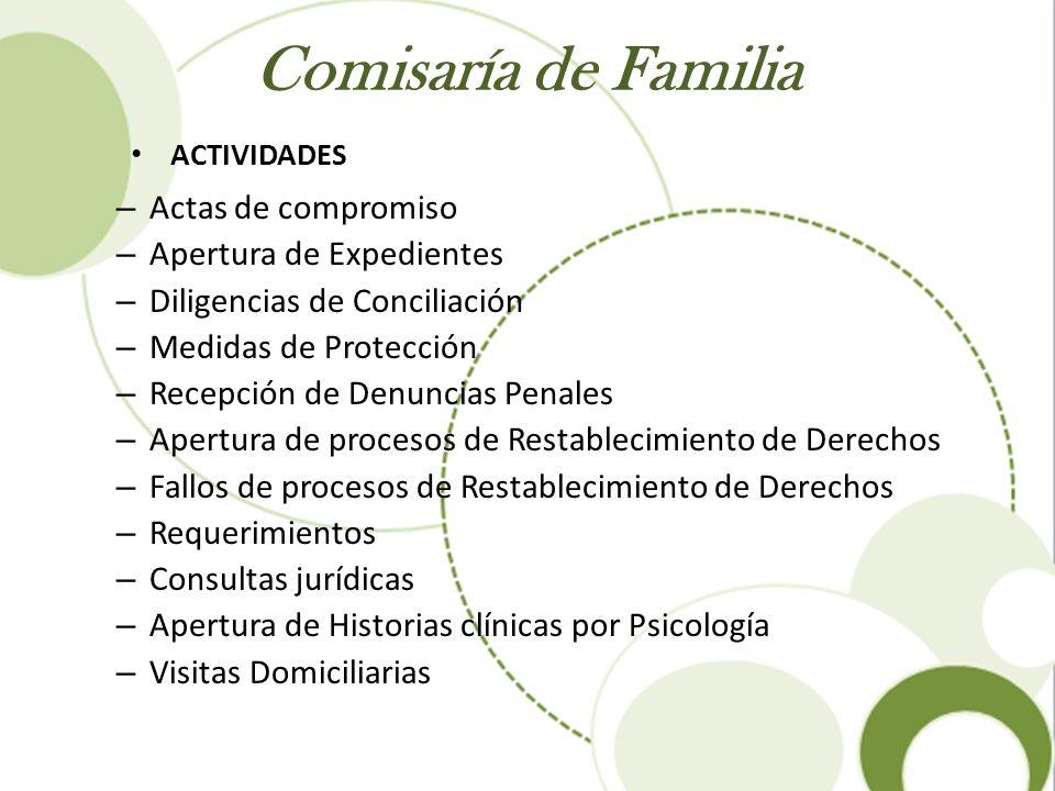Comisaría de Familia – Actas de compromiso – Apertura de Expedientes – Diligencias de Conciliación – Medidas de Protección – Recepción de Denuncias Pe
