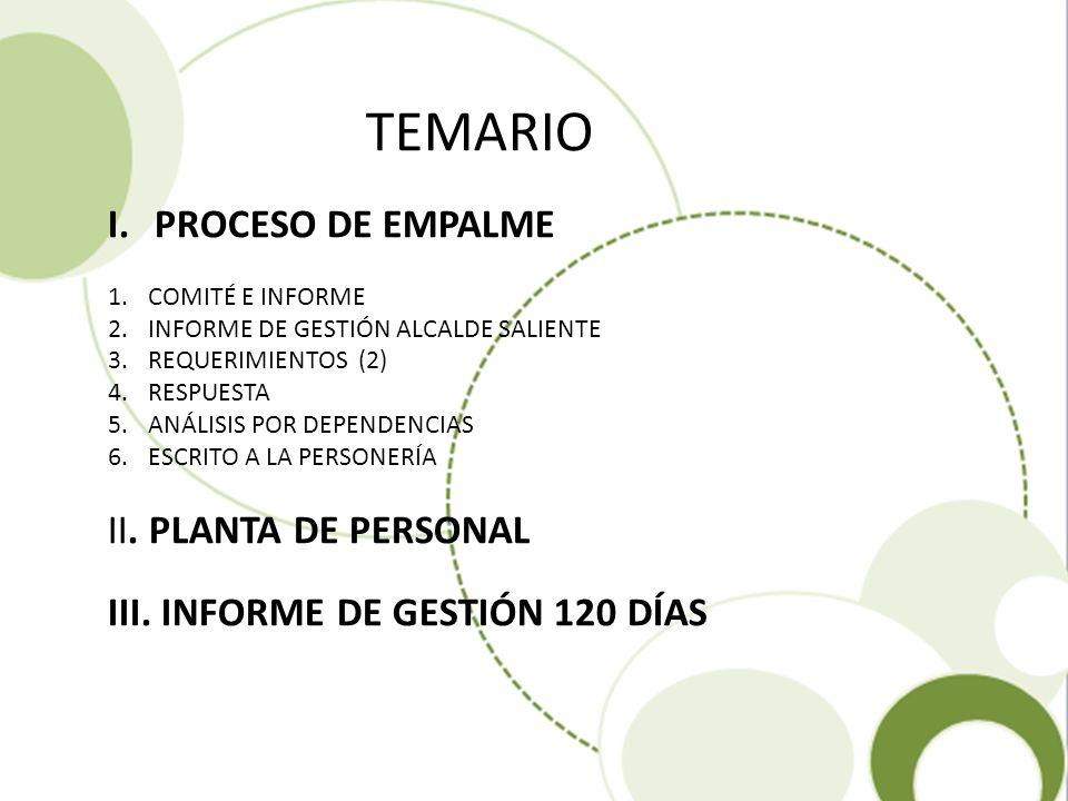 TEMARIO I.PROCESO DE EMPALME 1.COMITÉ E INFORME 2.INFORME DE GESTIÓN ALCALDE SALIENTE 3.REQUERIMIENTOS (2) 4.RESPUESTA 5.ANÁLISIS POR DEPENDENCIAS 6.E