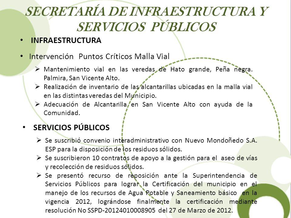 SECRETARÍA DE INFRAESTRUCTURA Y SERVICIOS PÚBLICOS INFRAESTRUCTURA Mantenimiento vial en las veredas de Hato grande, Peña negra. Palmira, San Vicente