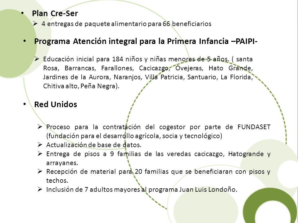 Plan Cre-Ser 4 entregas de paquete alimentario para 66 beneficiarios Programa Atención integral para la Primera Infancia –PAIPI- Educación inicial par
