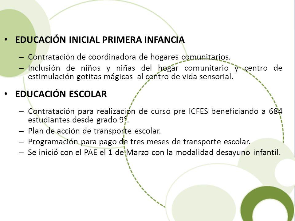 EDUCACIÓN INICIAL PRIMERA INFANCIA – Contratación de coordinadora de hogares comunitarios. – Inclusión de niños y niñas del hogar comunitario y centro