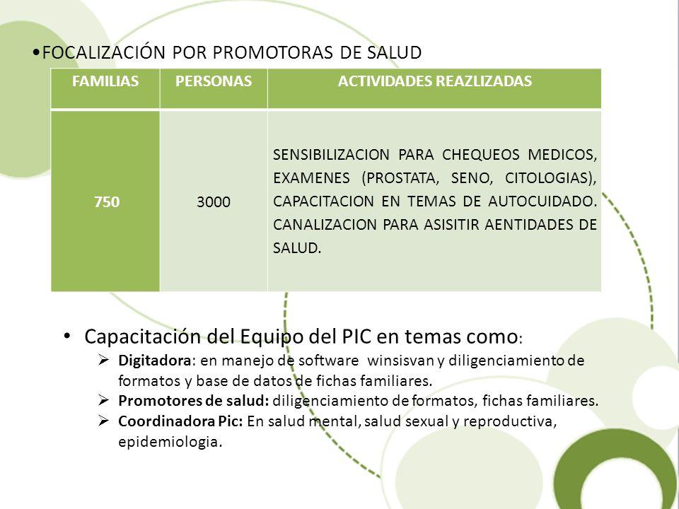 FAMILIASPERSONASACTIVIDADES REAZLIZADAS 7503000 SENSIBILIZACION PARA CHEQUEOS MEDICOS, EXAMENES (PROSTATA, SENO, CITOLOGIAS), CAPACITACION EN TEMAS DE