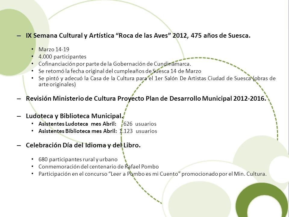 – IX Semana Cultural y Artística Roca de las Aves 2012, 475 años de Suesca. Marzo 14-19 4.000 participantes Cofinanciación por parte de la Gobernación