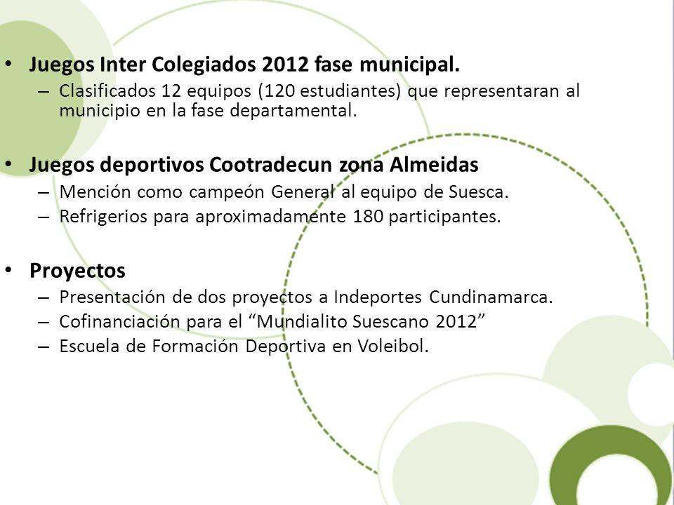 Juegos Inter Colegiados 2012 fase municipal. – Clasificados 12 equipos (120 estudiantes) que representaran al municipio en la fase departamental. Jueg