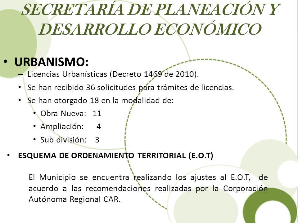 SECRETARÍA DE PLANEACIÓN Y DESARROLLO ECONÓMICO URBANISMO: – Licencias Urbanísticas (Decreto 1469 de 2010). Se han recibido 36 solicitudes para trámit