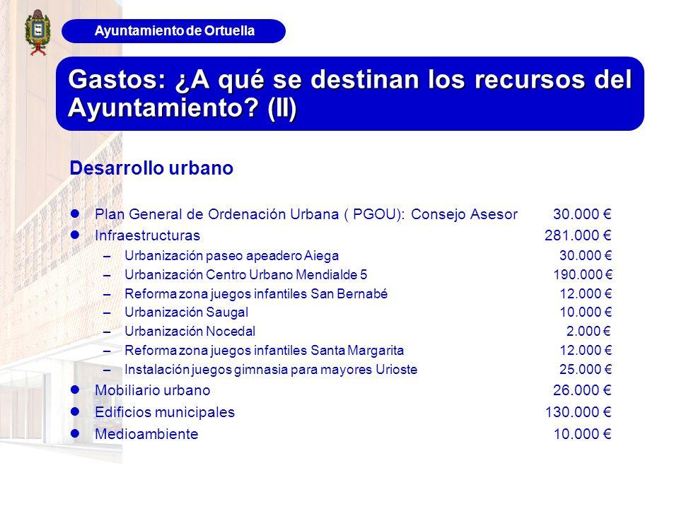 Ayuntamiento de Ortuella Gastos: ¿A qué se destinan los recursos del Ayuntamiento? (II) Desarrollo urbano Plan General de Ordenación Urbana ( PGOU): C