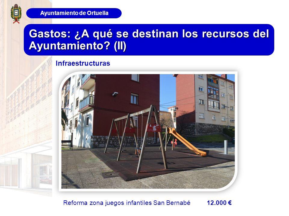 Ayuntamiento de Ortuella Gastos: ¿A qué se destinan los recursos del Ayuntamiento? (II) Reforma zona juegos infantiles San Bernabé 12.000 Infraestruct