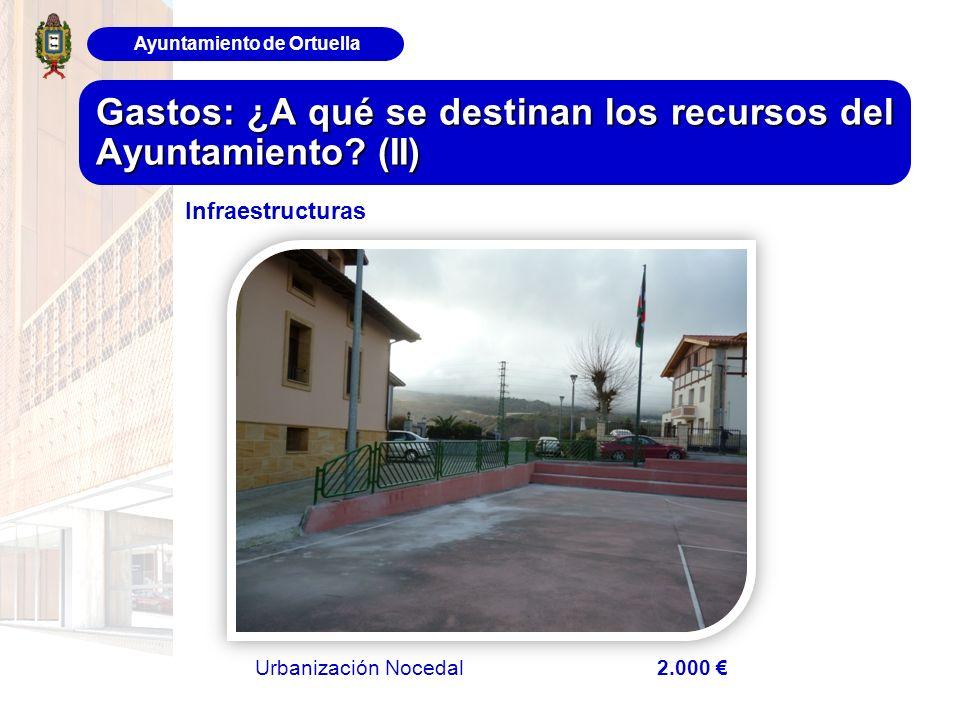 Ayuntamiento de Ortuella Gastos: ¿A qué se destinan los recursos del Ayuntamiento? (II) Infraestructuras Urbanización Nocedal 2.000