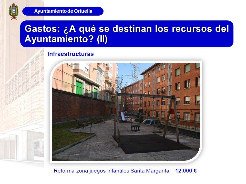 Ayuntamiento de Ortuella Gastos: ¿A qué se destinan los recursos del Ayuntamiento? (II) Infraestructuras Reforma zona juegos infantiles Santa Margarit