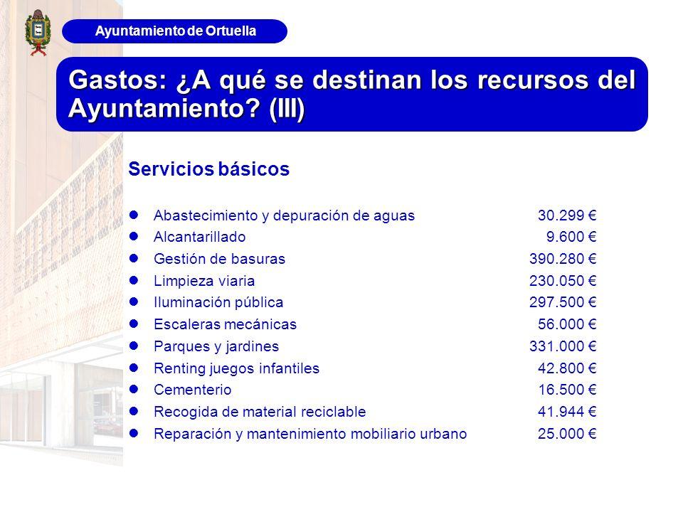 Ayuntamiento de Ortuella Gastos: ¿A qué se destinan los recursos del Ayuntamiento? (III) Servicios básicos Abastecimiento y depuración de aguas30.299